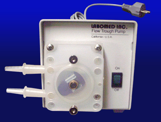 flow through pump